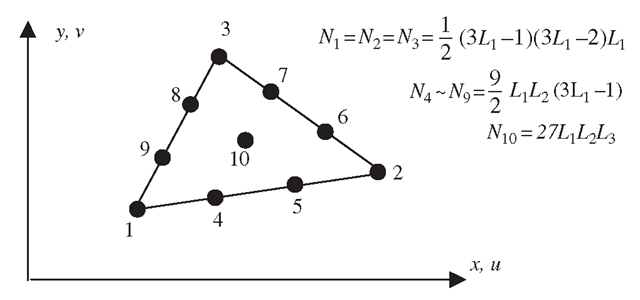 Cubic triangular element.