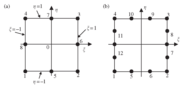 High order serendipity element. (a) Eight-node element. (b) 12-node element.