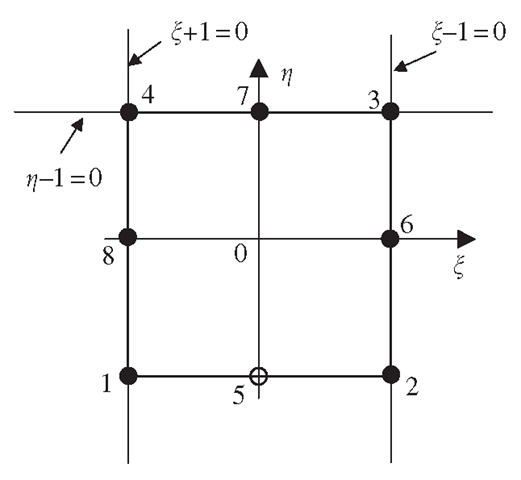 Construction of eight-node serendipity element. Three straight lines passing through the remote nodes of node 5 are used.