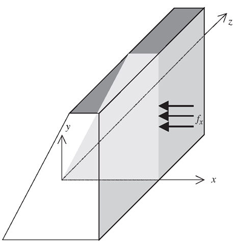 FEM for Two-Dimensional Solids (Finite Element Method) Part 1