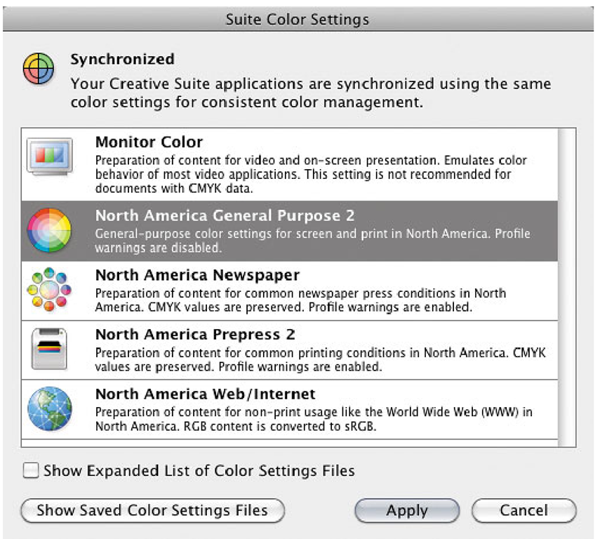 The message at the top of the Suite Color Settings dialog box should now indicate that all your CS5 applications use the same color management settings.