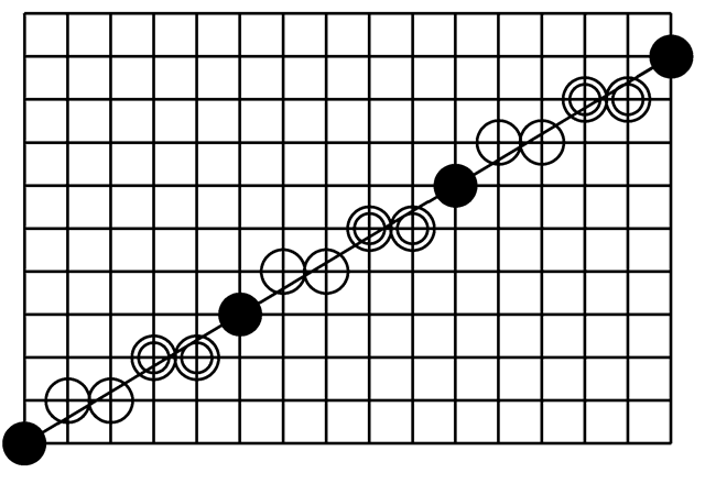 Drawing Lines With Pixels : Drawing lines and curves introduction to computer