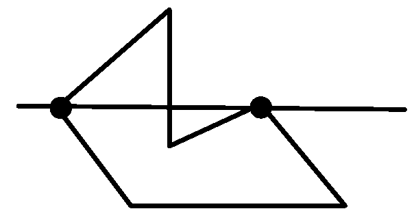 A scan line intersecting two vertices of a polygon
