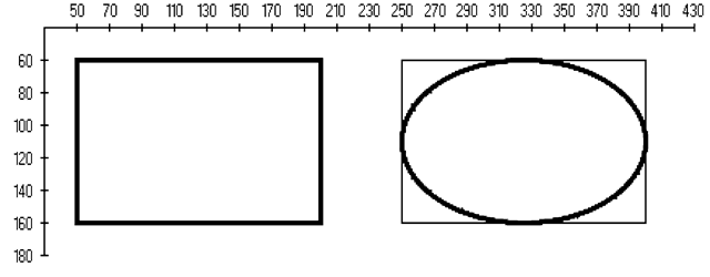 An example for a rectangle and an ellipse