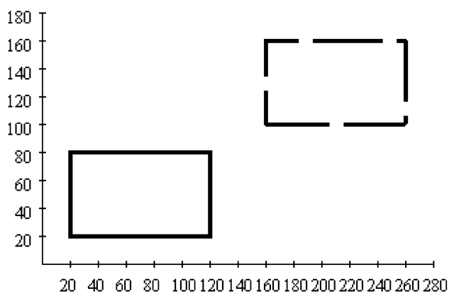 Translation of a rectangle