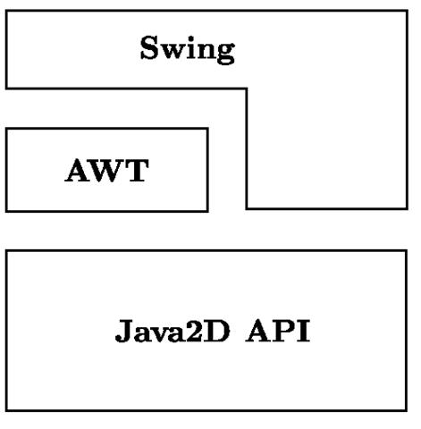 api rp 2d 7th edition pdf