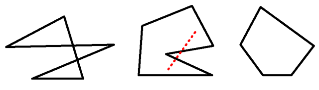 A self-overlapping, a nonconvex and a convex polygon