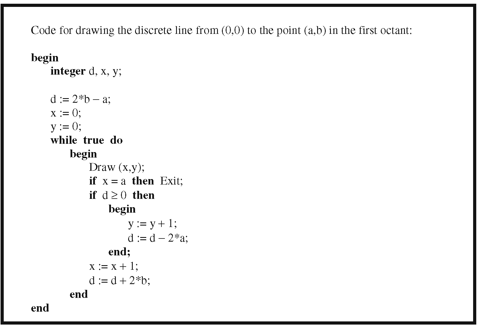 Midpoint Line Drawing Algorithm In Computer Graphics Pdf : Raster algorithms basic computer graphics part