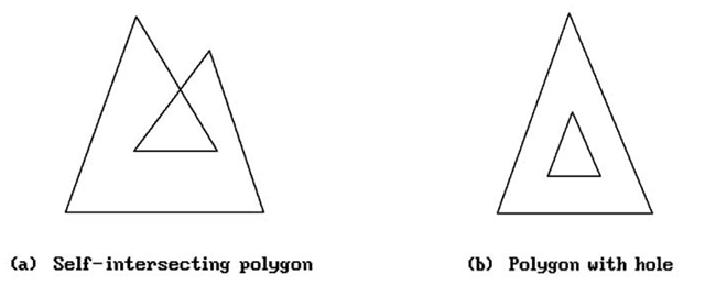 Various types of polygon.