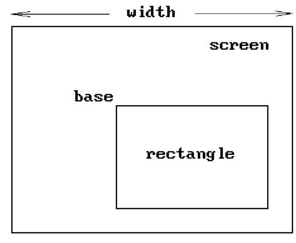 Specifying bit maps.