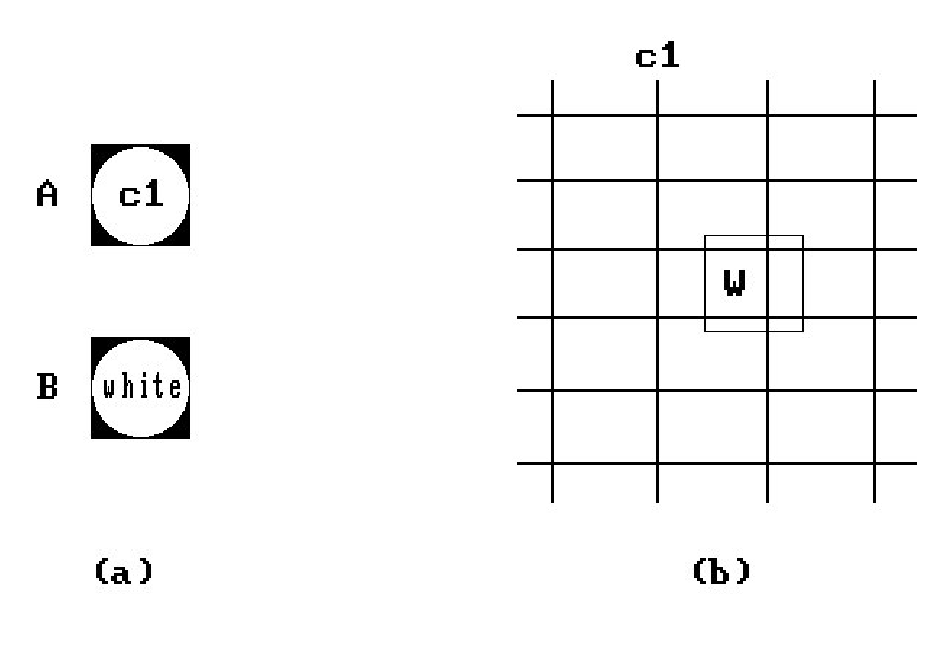 Dda Line Drawing Algorithm Advantages And Disadvantages : Raster algorithms basic computer graphics part