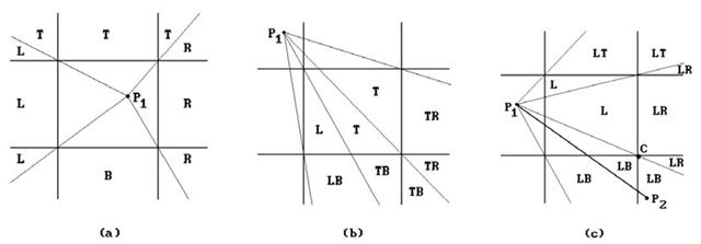 Nicholl-Lee-Nicholl line clipping.