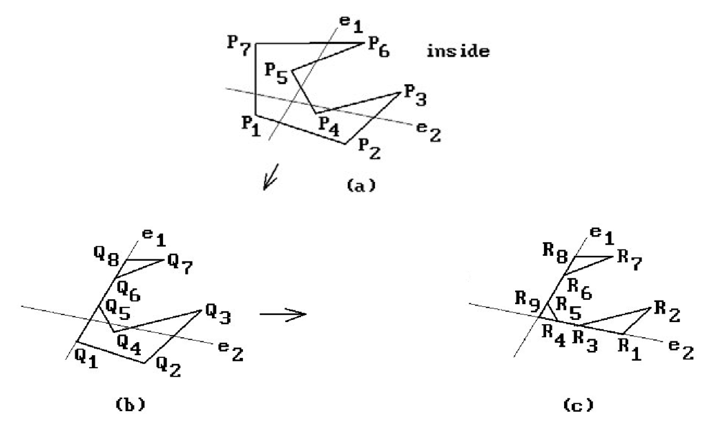 A Sutherland-Hodgman polygon-clipping example.