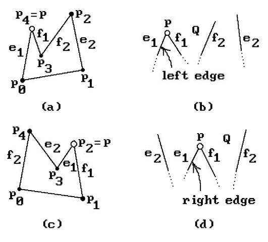 Merging polygons.