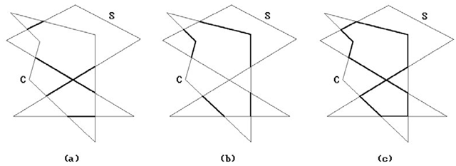 Greiner-Hormann polygon clipping.