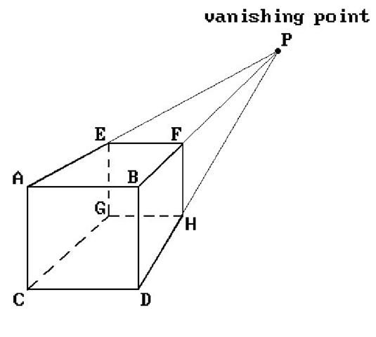 Vanishing point.