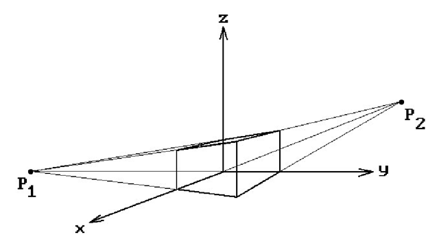 Two-point perspective view.