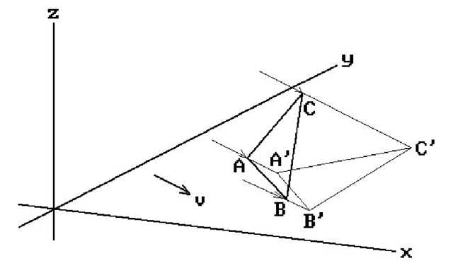 A parallel projection onto the x-y plane.