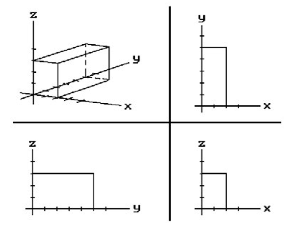 Perspective and orthographic views of a 2 x 5 x 3 block.