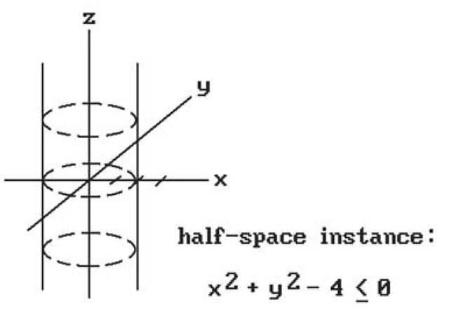A generic halfspace.