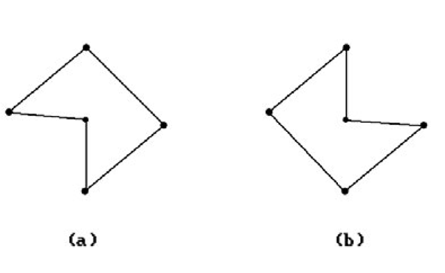 Example of ambiguous representation scheme.