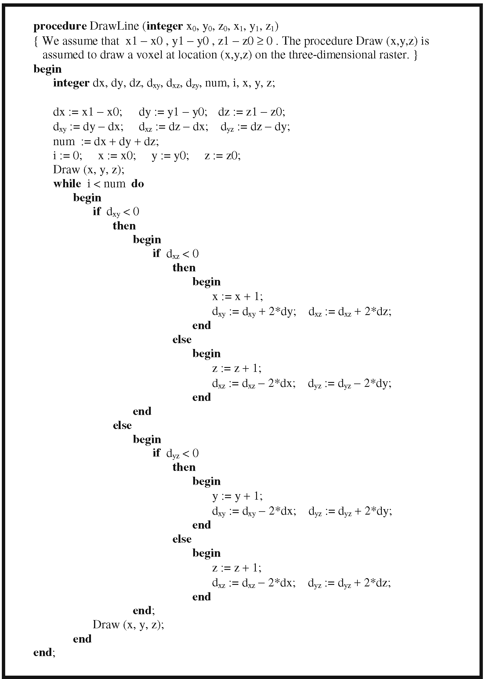 Line Drawing Algorithm Tutorial : Rendering techniques basic computer graphics part