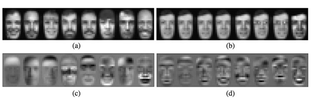 Experiments on FERET data. a Several faces from the gallery. b Multiple probes for one individual, with different facial expressions, eyeglasses, variable ambient lighting, and image contrast. c Eigenfaces. d ICA basis images