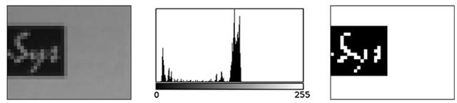 Left: Cropped image. Center: Histogram of input. Right: Thresholded image
