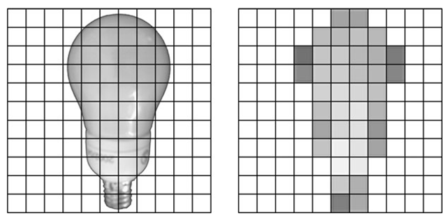 To the left the amount of light which hits each cell is shown. To the right the resulting image of the measured light is shown