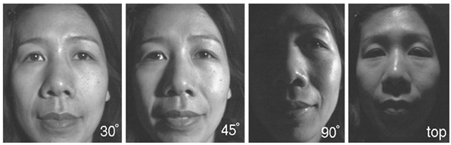 The effect of illuminating a face from four different directions