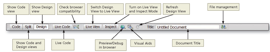 The Standard toolbar (Figure 1-8) contains buttons for common operations from the File and Edit menus: New, Open, Browse in Bridge, Save, Save All, Print Code, Cut, Copy, Paste, Undo, and Redo. The Standard toolbar is not displayed by default in the Dreamweaver Document window when you first start Dreamweaver. You can display the Standard toolbar through the Toolbars command on the View menu, or by right-clicking a blank area on the Document toolbar and then clicking Standard on the context menu. As with other toolbars and panels, you can dock or undock and move the Standard toolbar, so it might be displayed in a different location on your screen.