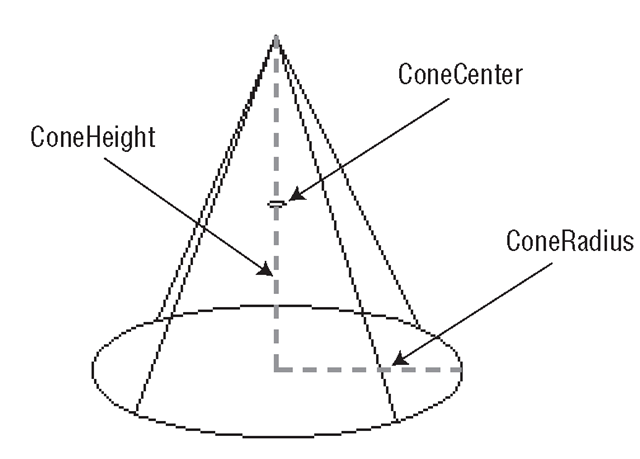 Contour Line Drawing In Autocad : Creating d solids and drawing