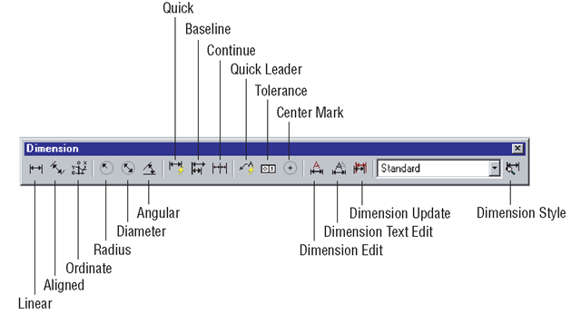 how to get dimensions in autocad