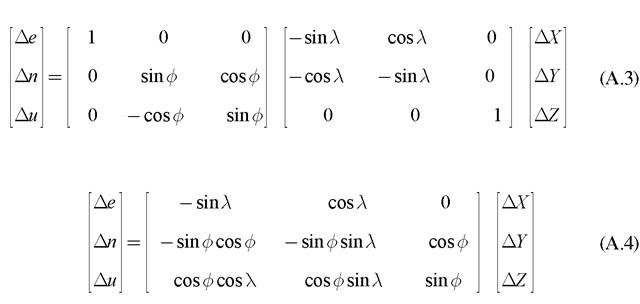 Rotation Matrix Derivation (The 3-D Global Spatial Data Model)
