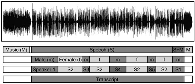 music speech Category: essays research papers fc title: music speech.