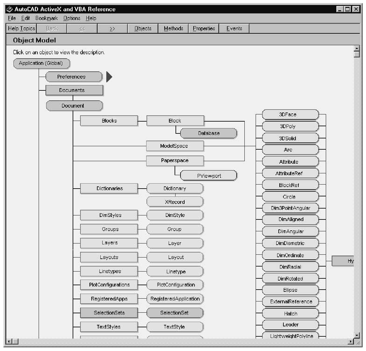 Overview of Objects, Properties, Methods, and Events (VBA