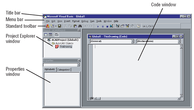 The AutoCAD VBA Environment (Developing a Simple VBA