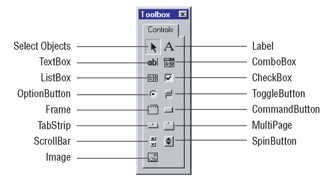 Controls in the standard Toolbox