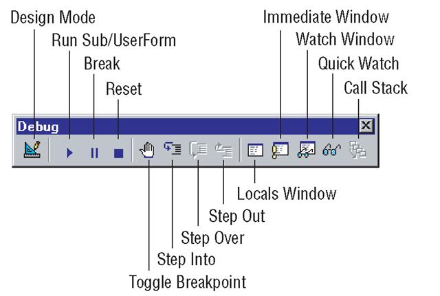 The Debug toolbar