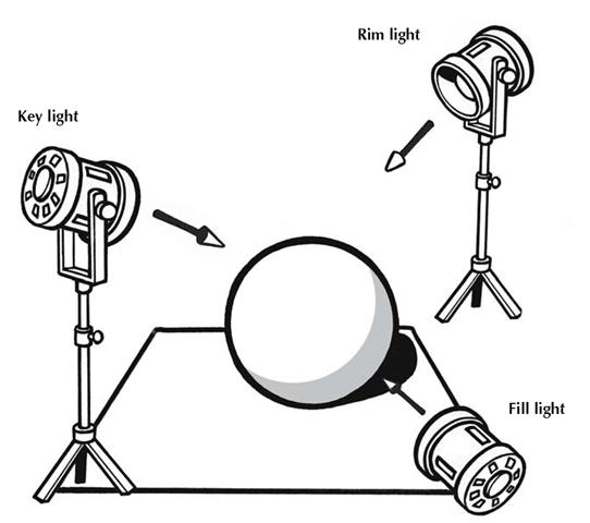 lighting scheme. Lighting \u2014 Three-point Scheme (Wiring Things Up) (3D Animation Using Maya) M