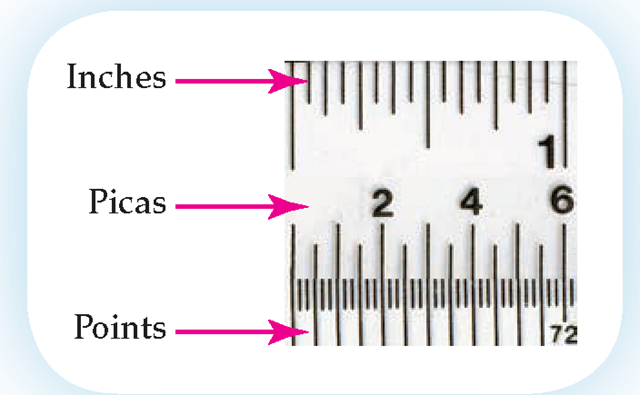 This figure makes it easy to see that 1 inch is equivalent to 6 picas or 72 points.