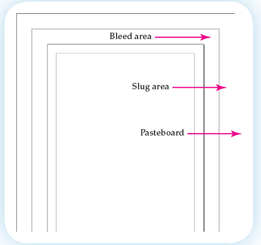 how pdf bleed area indesign
