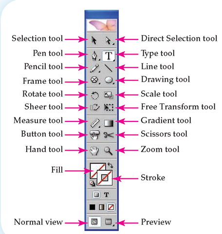 InDesign offers a wider selection of tools. Small arrows in the lower corner of a tool button indicate multiple choices for that tool.