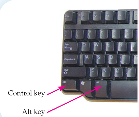 The PC keyboard uses the Ctrl and Alt keys to access a number of functions.
