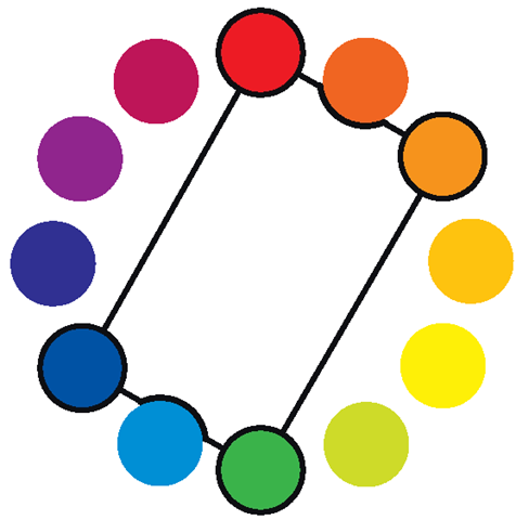 Tetradic Colors Figure 417
