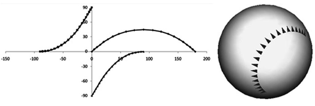Quaternions Advanced Methods In Computer Graphics Part 5