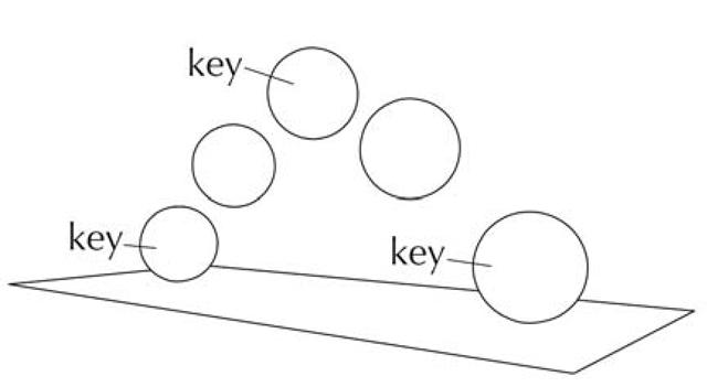 Animation — Keyframe Basics (Essential Skills) (3D Animation Using Maya)