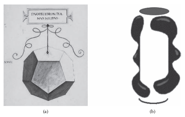 (a) Dodecahedron drawn by Leonardo da Vinci (1509). (b) Volumetric completion of the white surface of a cylinder (Reprinted with permission from Tse, 1999.) Note the strong three-dimensional percepts generated by the sparse depth cues in both images.