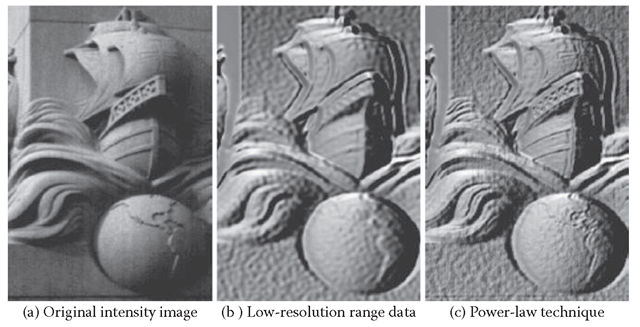 (a) An example intensity image from our database. (b) A computer-generated Lambertian rendering of the corresponding laser-acquired low-resolution range image. This figure shows the low-resolution range image that, for purposes of illustration, has been artificially rendered as an image. Note the oversmoothed edges and lack of fine spatial details that result from the downsampling. (c) Power-law method of inferring high-resolution three-dimensional (3D) shape from a low-resolution range image and a high-resolution color image. High spatial-frequency details of the 3D shape have been inferred from the intensity image (left). Notice that some high-resolution details, such as the cross in the sail, are not present in the low-resolution range image but were inferred from the full-resolution intensity image.