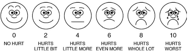 Pain scale faces related keywords amp suggestions pain scale faces